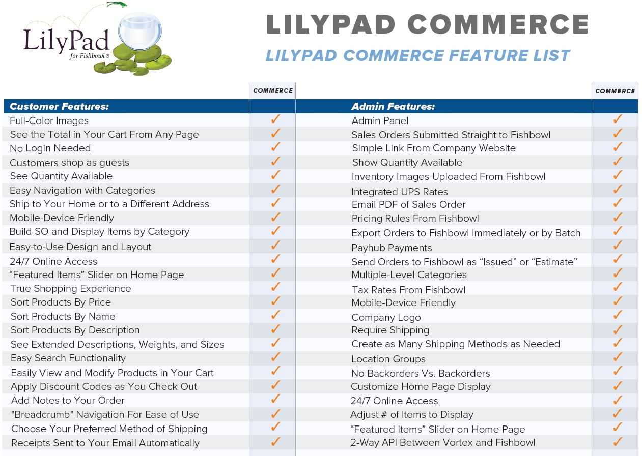 List of amazing features in LilyPad Commerce